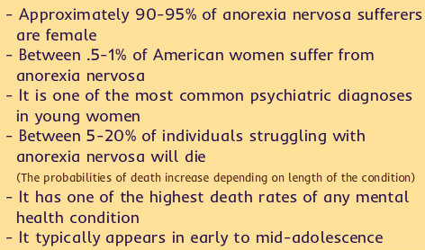 anorexia stats