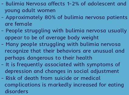 bulimia stats