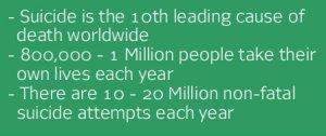 stats WW
